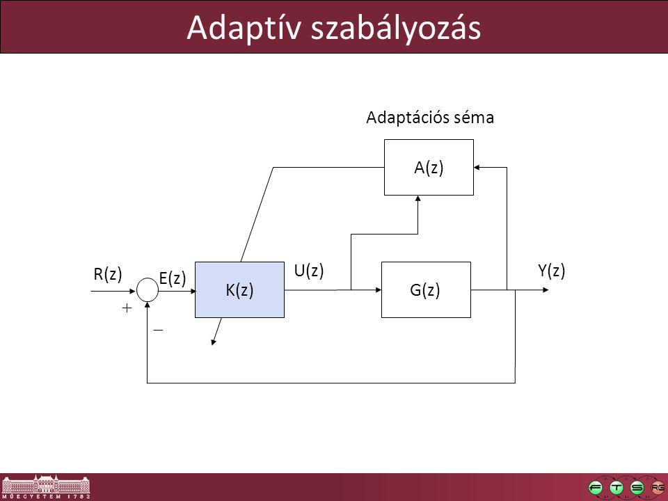 Adaptív szabályozás K(z) R(z) G(z) U(z) Y(z)  E(z)  A(z) Adaptációs séma
