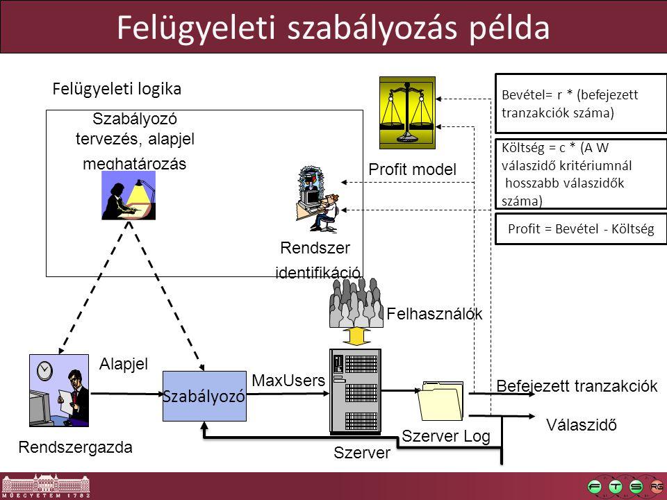 Felügyeleti szabályozás példa Felhasználók Rendszergazda Szerver Alapjel MaxUsers Szerver Log Válaszidő Befejezett tranzakciók Szabályozó Szabályozó tervezés, alapjel meghatározás Profit model Rendszer identifikáció Felügyeleti logika Bevétel= r * (befejezett tranzakciók száma) Költség = c * (A W válaszidő kritériumnál hosszabb válaszidők száma) Profit = Bevétel - Költség