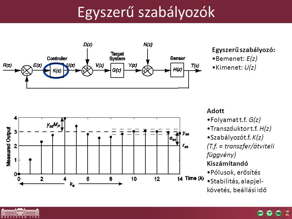 Egyszerű szabályozók Adott Folyamat t.f. G(z) Transzduktor t.f. H(z) Szabályozót.f. K(z) (T.f. = transzfer/átviteli függvény) Kiszámítandó Pólusok, er