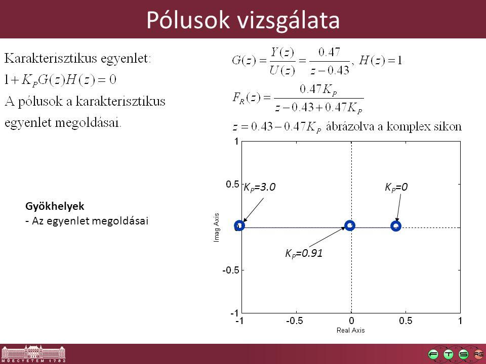 Gyökhelyek - Az egyenlet megoldásai K P =3.0K P =0 K P =0.91 Pólusok vizsgálata