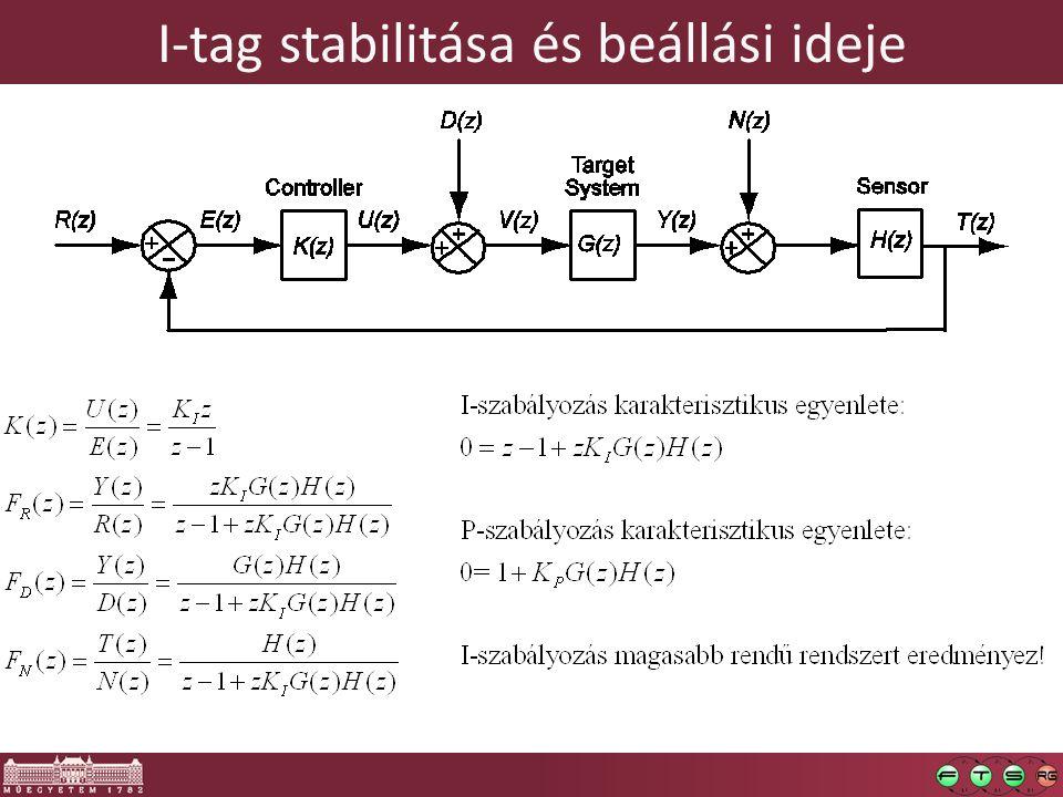 I-tag stabilitása és beállási ideje