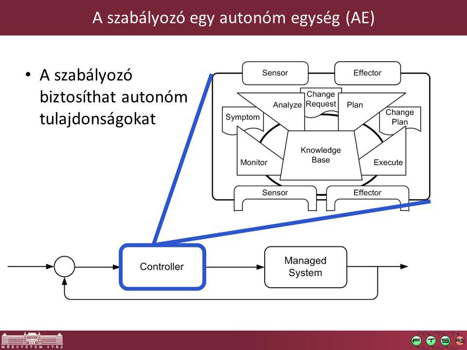 A szabályozó egy autonóm egység (AE) 6 A szabályozó biztosíthat autonóm tulajdonságokat