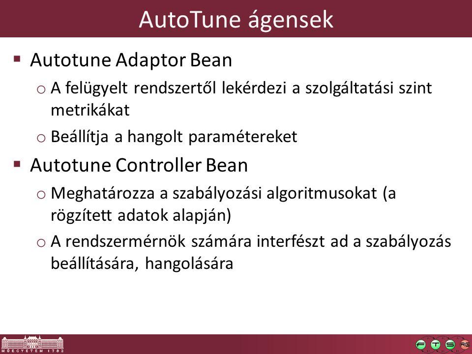 AutoTune ágensek  Autotune Adaptor Bean o A felügyelt rendszertől lekérdezi a szolgáltatási szint metrikákat o Beállítja a hangolt paramétereket  Autotune Controller Bean o Meghatározza a szabályozási algoritmusokat (a rögzített adatok alapján) o A rendszermérnök számára interfészt ad a szabályozás beállítására, hangolására