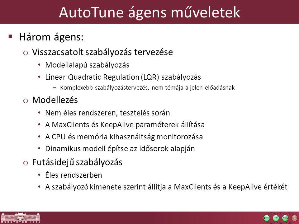 AutoTune ágens műveletek  Három ágens: o Visszacsatolt szabályozás tervezése Modellalapú szabályozás Linear Quadratic Regulation (LQR) szabályozás – Komplexebb szabályozástervezés, nem témája a jelen előadásnak o Modellezés Nem éles rendszeren, tesztelés során A MaxClients és KeepAlive paraméterek állítása A CPU és memória kihasználtság monitorozása Dinamikus modell építse az idősorok alapján o Futásidejű szabályozás Éles rendszerben A szabályozó kimenete szerint állítja a MaxClients és a KeepAlive értékét