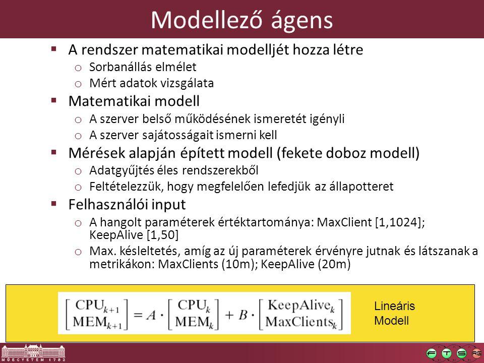  A rendszer matematikai modelljét hozza létre o Sorbanállás elmélet o Mért adatok vizsgálata  Matematikai modell o A szerver belső működésének ismeretét igényli o A szerver sajátosságait ismerni kell  Mérések alapján épített modell (fekete doboz modell) o Adatgyűjtés éles rendszerekből o Feltételezzük, hogy megfelelően lefedjük az állapotteret  Felhasználói input o A hangolt paraméterek értéktartománya: MaxClient [1,1024]; KeepAlive [1,50] o Max.