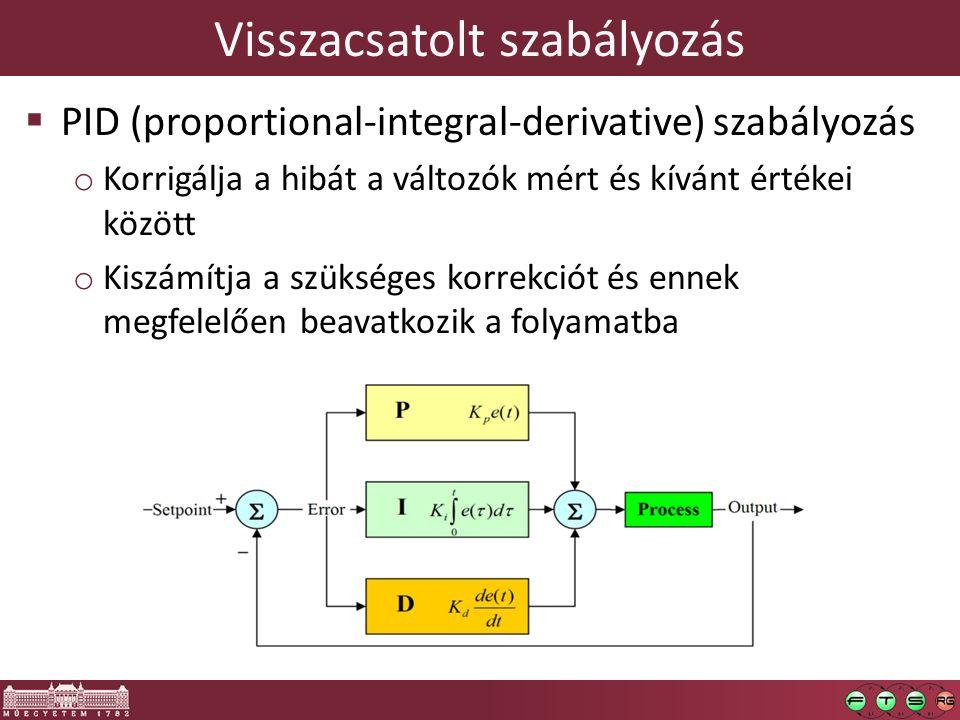 Visszacsatolt szabályozás  PID (proportional-integral-derivative) szabályozás o Korrigálja a hibát a változók mért és kívánt értékei között o Kiszámí