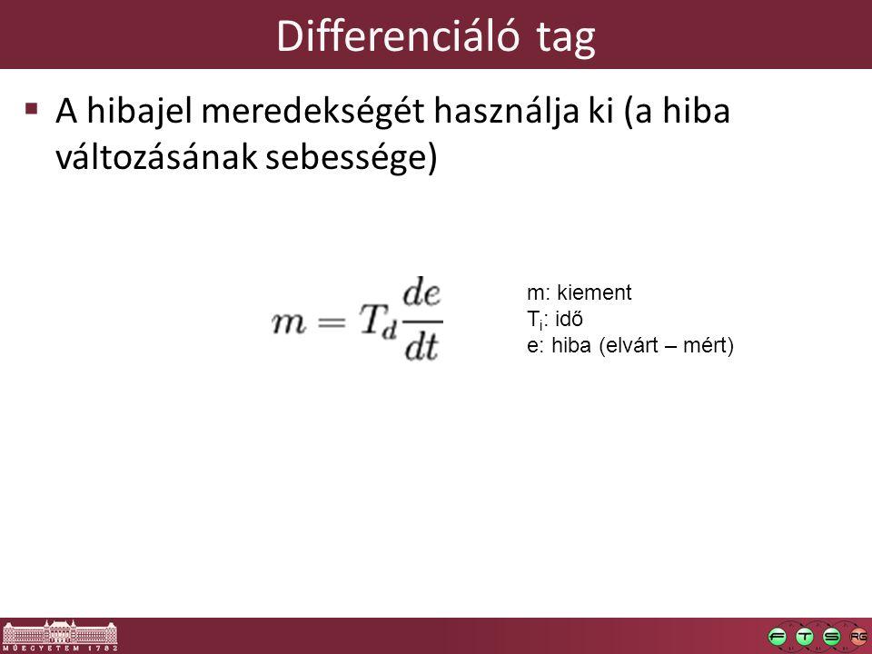 Differenciáló tag  A hibajel meredekségét használja ki (a hiba változásának sebessége) m: kiement T i : idő e: hiba (elvárt – mért)