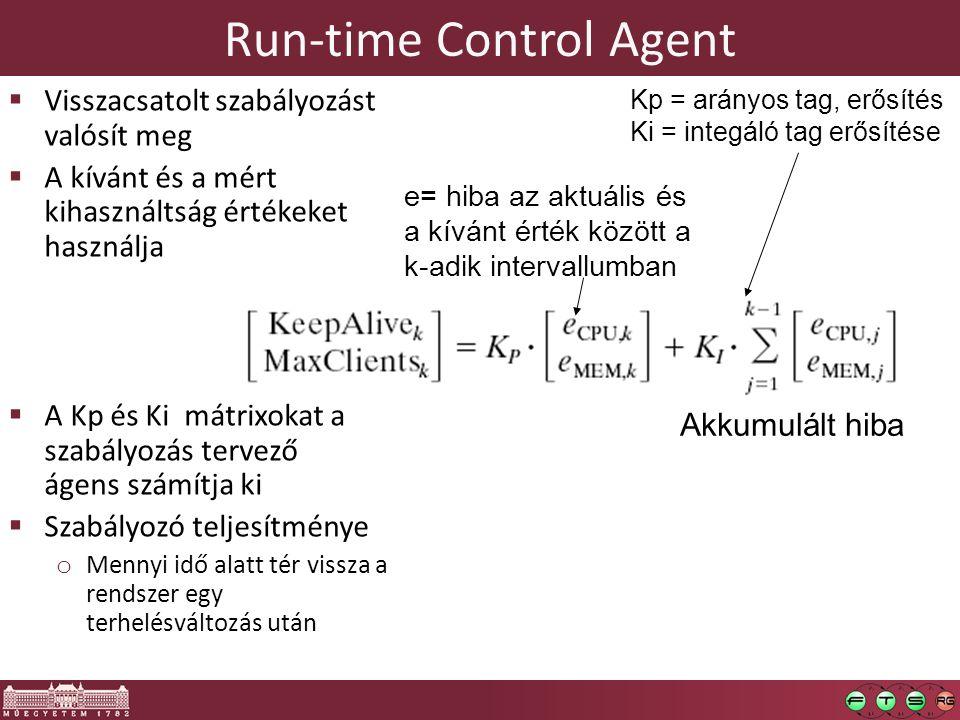 Run-time Control Agent  Visszacsatolt szabályozást valósít meg  A kívánt és a mért kihasználtság értékeket használja  A Kp és Ki mátrixokat a szabályozás tervező ágens számítja ki  Szabályozó teljesítménye o Mennyi idő alatt tér vissza a rendszer egy terhelésváltozás után e= hiba az aktuális és a kívánt érték között a k-adik intervallumban Akkumulált hiba Kp = arányos tag, erősítés Ki = integáló tag erősítése