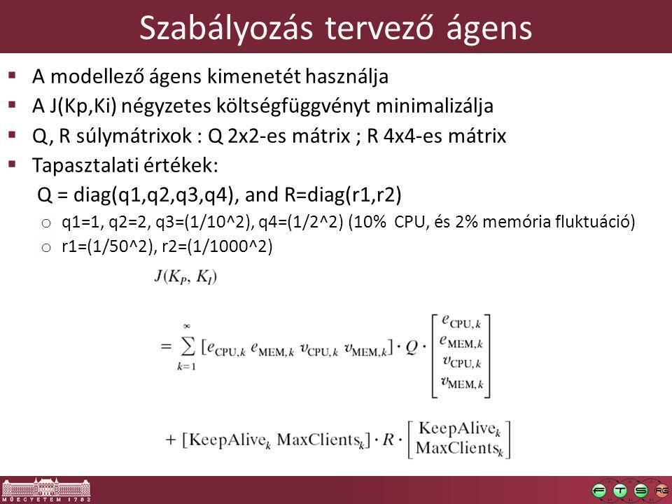 Szabályozás tervező ágens  A modellező ágens kimenetét használja  A J(Kp,Ki) négyzetes költségfüggvényt minimalizálja  Q, R súlymátrixok : Q 2x2-es mátrix ; R 4x4-es mátrix  Tapasztalati értékek: Q = diag(q1,q2,q3,q4), and R=diag(r1,r2) o q1=1, q2=2, q3=(1/10^2), q4=(1/2^2) (10% CPU, és 2% memória fluktuáció) o r1=(1/50^2), r2=(1/1000^2)
