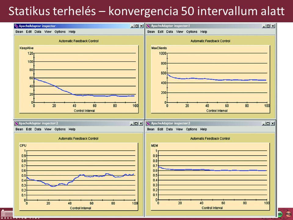 Statikus terhelés – konvergencia 50 intervallum alatt