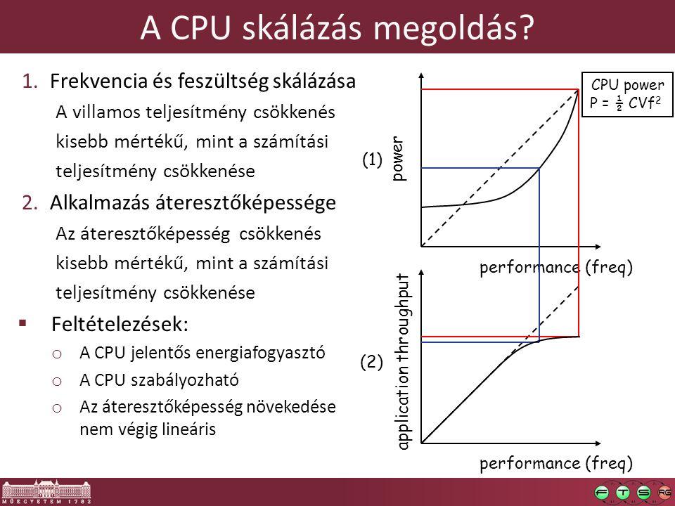A CPU skálázás megoldás? 1.Frekvencia és feszültség skálázása A villamos teljesítmény csökkenés kisebb mértékű, mint a számítási teljesítmény csökkené