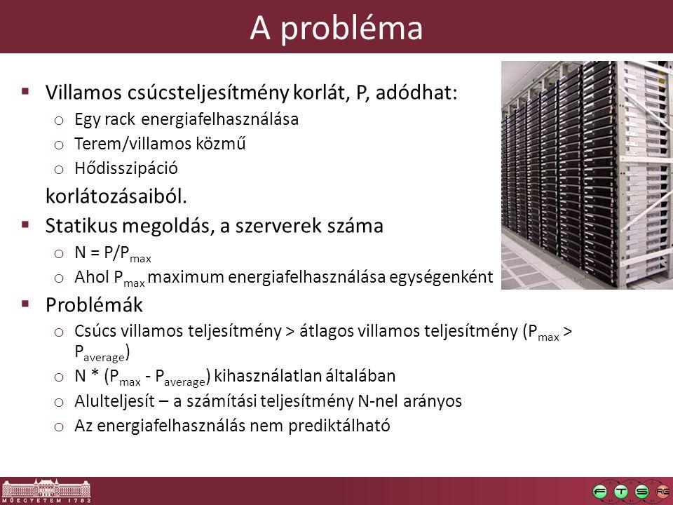 A probléma  Villamos csúcsteljesítmény korlát, P, adódhat: o Egy rack energiafelhasználása o Terem/villamos közmű o Hődisszipáció korlátozásaiból.