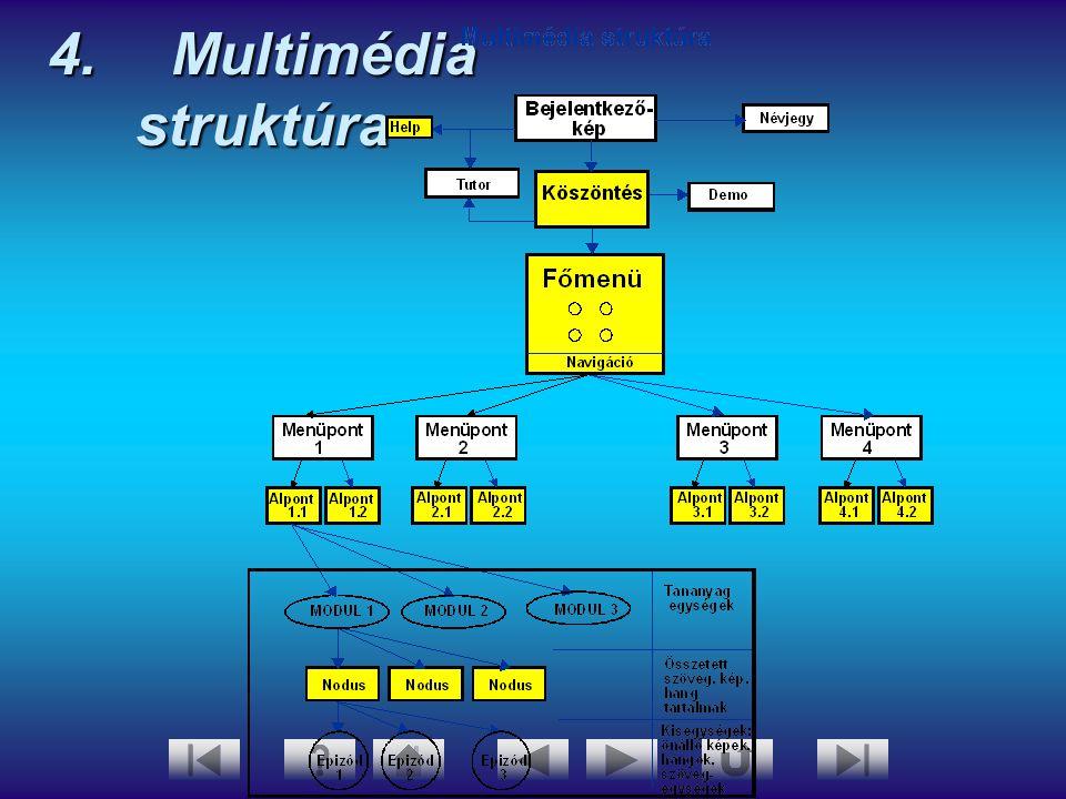 4. Multimédia struktúra