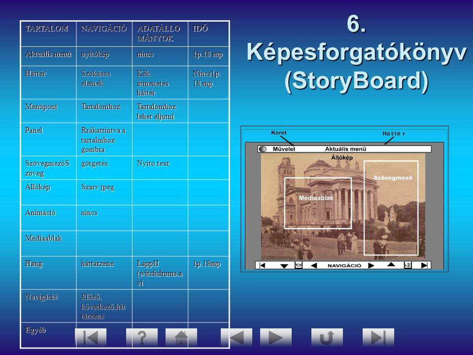 6. Képesforgatókönyv (StoryBoard) TARTALOMNAVIGÁCIÓ ADATÁLLO MÁNYOK IDŐ Aktuális menü nyitóképnincs 1p.18 mp Háttér Szokásos elemek Kék átmenetes hátt