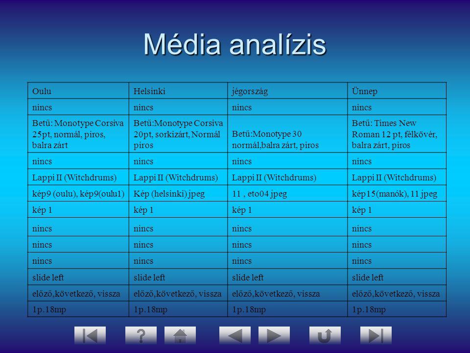 Média analízis OuluHelsinkijégországÜnnep nincs Betű: Monotype Corsiva 25pt, normál, piros, balra zárt Betű:Monotype Corsiva 20pt, sorkizárt, Normál p