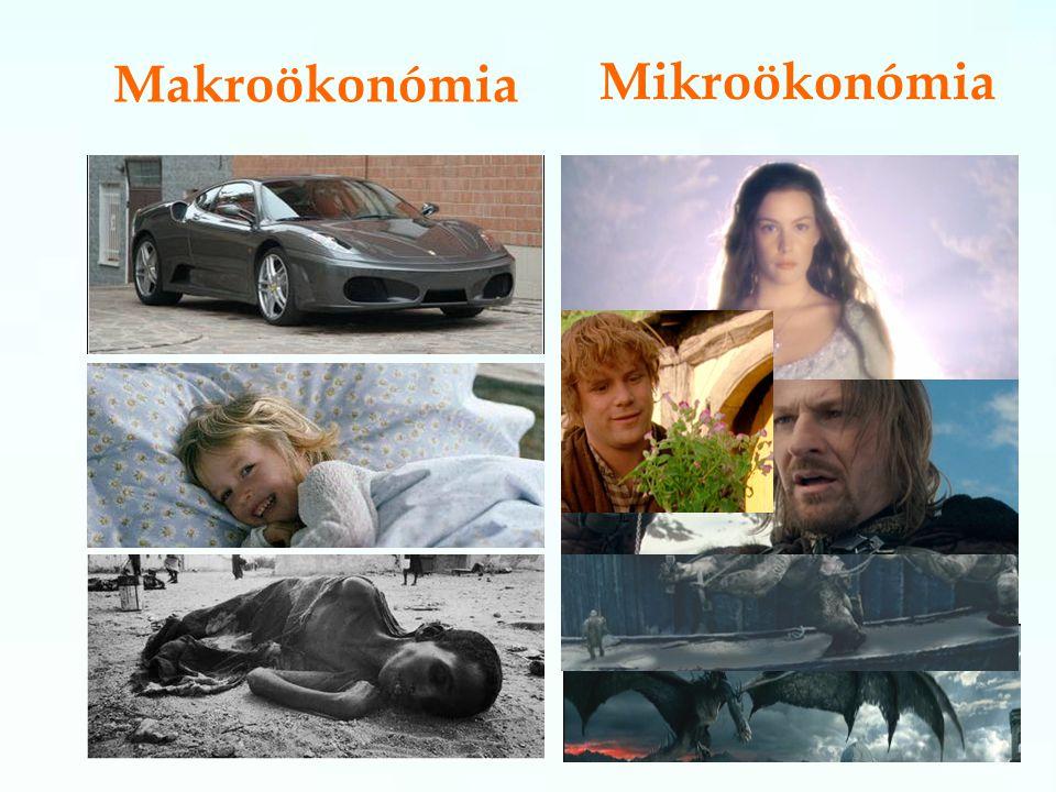 Makroökonómia Mikroökonómia