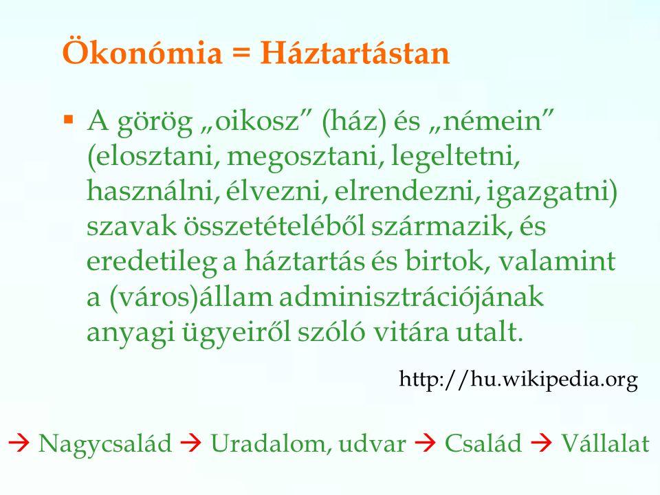 """Ökonómia = Háztartástan  A görög """"oikosz"""" (ház) és """"némein"""" (elosztani, megosztani, legeltetni, használni, élvezni, elrendezni, igazgatni) szavak öss"""