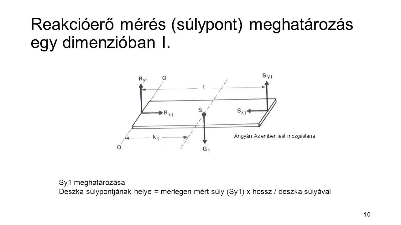 10 Reakcióerő mérés (súlypont) meghatározás egy dimenzióban I. Sy1 meghatározása Deszka súlypontjának helye = mérlegen mért súly (Sy1) x hossz / deszk