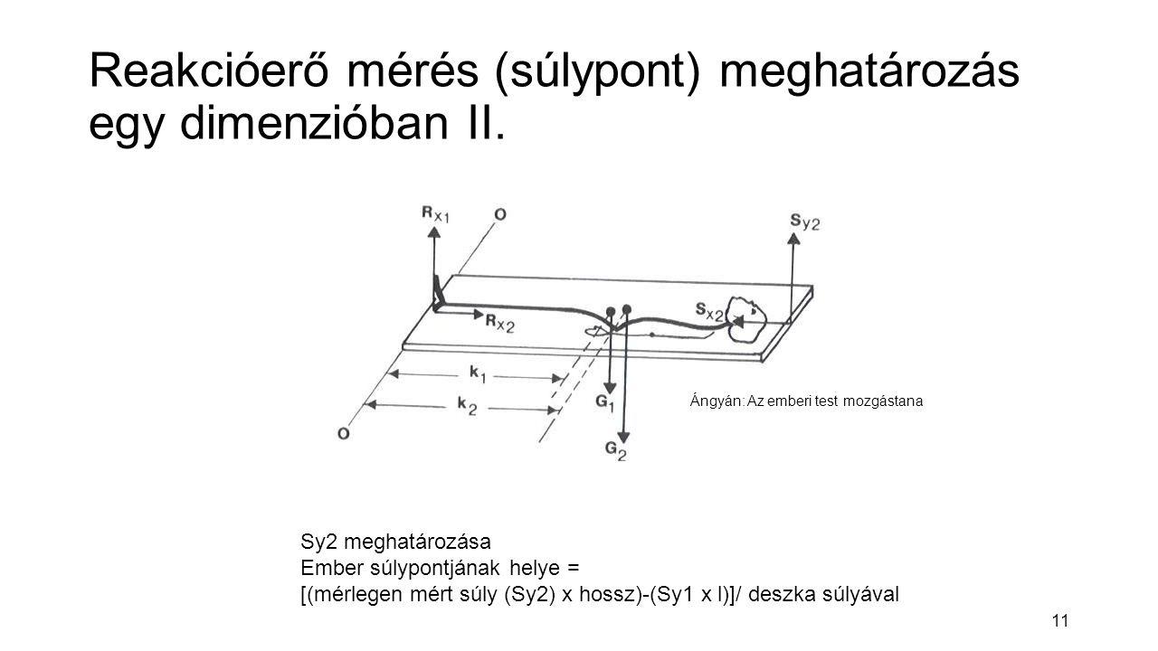 11 Reakcióerő mérés (súlypont) meghatározás egy dimenzióban II. Sy2 meghatározása Ember súlypontjának helye = [(mérlegen mért súly (Sy2) x hossz)-(Sy1