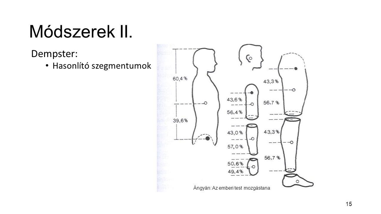 15 Módszerek II. Dempster: Hasonlító szegmentumok Ángyán: Az emberi test mozgástana