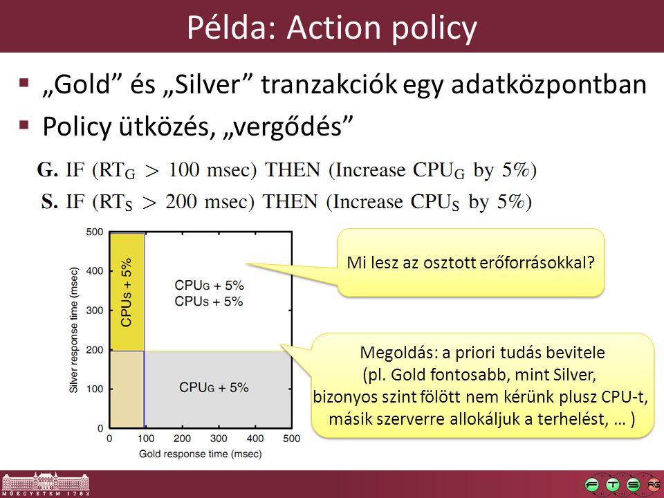 """Példa: Action policy  """"Gold és """"Silver tranzakciók egy adatközpontban  Policy ütközés, """"vergődés Mi lesz az osztott erőforrásokkal."""