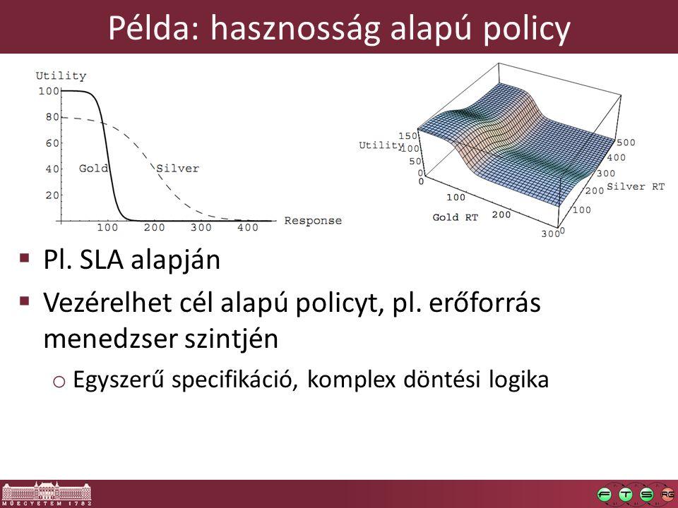 Példa: hasznosság alapú policy  Pl. SLA alapján  Vezérelhet cél alapú policyt, pl.