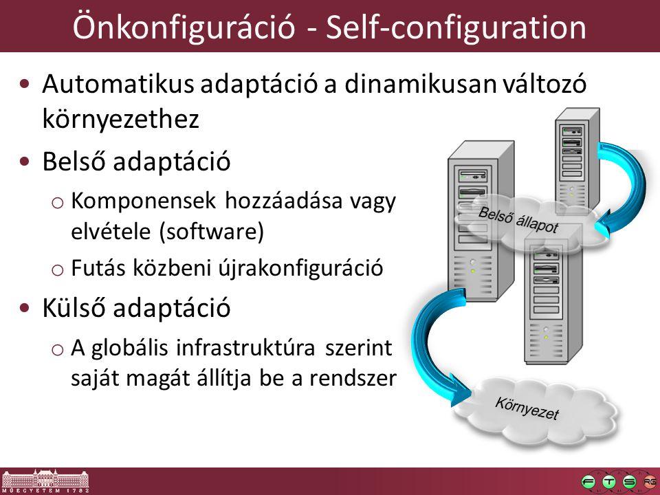 Önkonfiguráció - Self-configuration Automatikus adaptáció a dinamikusan változó környezethez Belső adaptáció o Komponensek hozzáadása vagy elvétele (software) o Futás közbeni újrakonfiguráció Külső adaptáció o A globális infrastruktúra szerint saját magát állítja be a rendszer