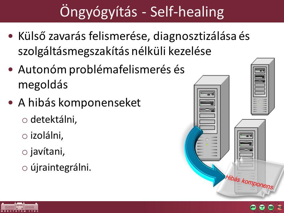 Öngyógyítás - Self-healing Külső zavarás felismerése, diagnosztizálása és szolgáltásmegszakítás nélküli kezelése Autonóm problémafelismerés és megoldás A hibás komponenseket o detektálni, o izolálni, o javítani, o újraintegrálni.