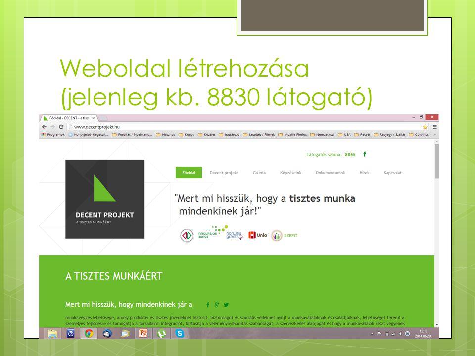 Weboldal létrehozása (jelenleg kb. 8830 látogató)