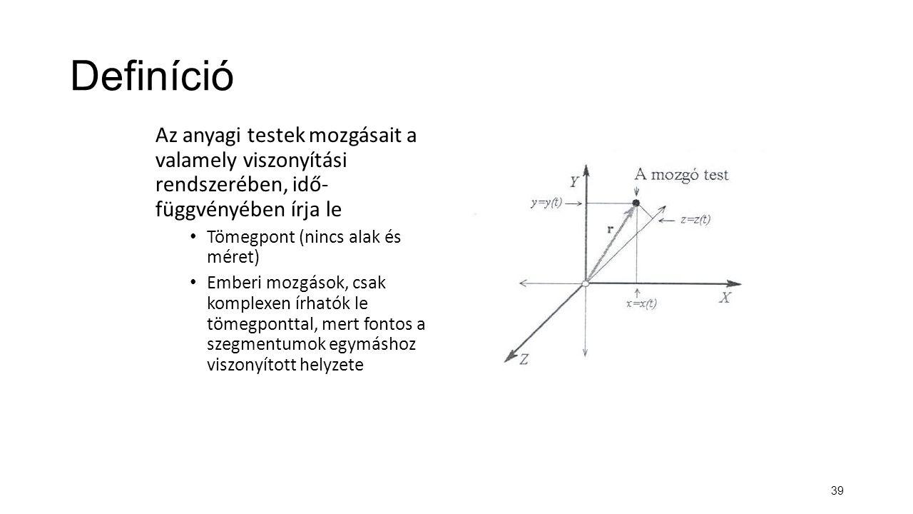 39 Definíció Az anyagi testek mozgásait a valamely viszonyítási rendszerében, idő- függvényében írja le Tömegpont (nincs alak és méret) Emberi mozgáso