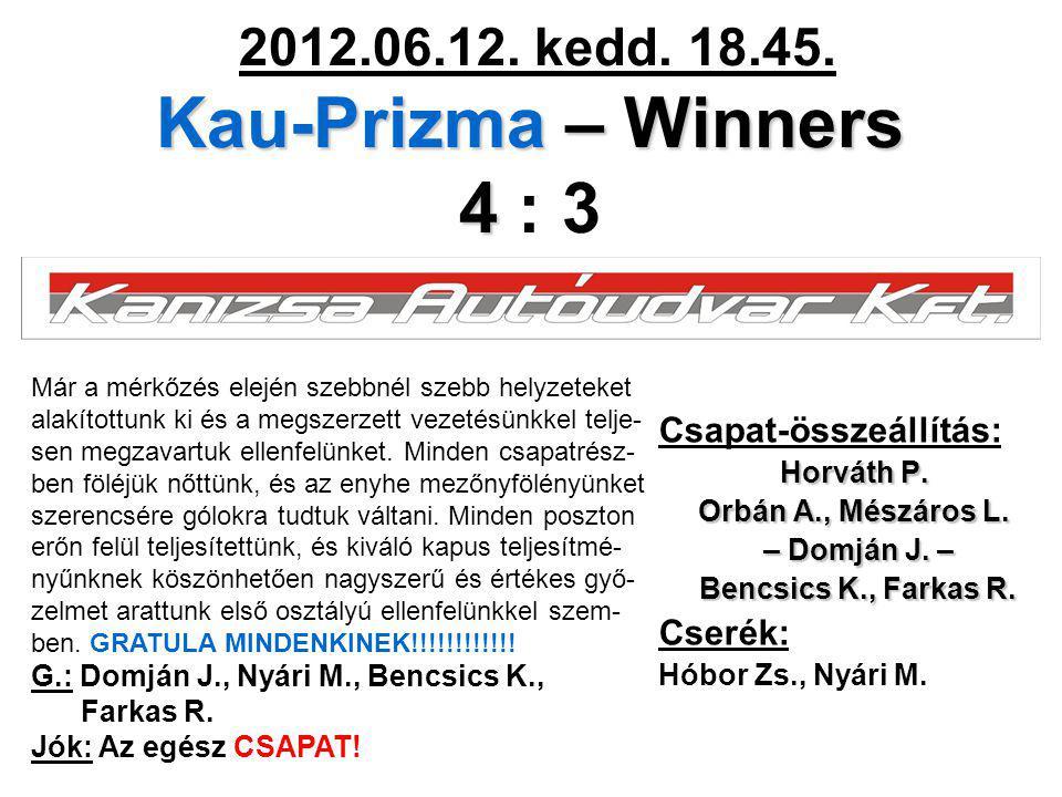 Kau-Prizma – Winners 4 2012.06.12. kedd. 18.45. Kau-Prizma – Winners 4 : 3 Csapat-összeállítás: Horváth P. Orbán A., Mészáros L. – Domján J. – – Domjá