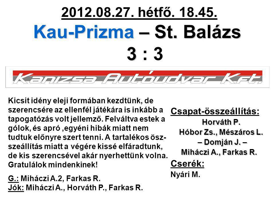 Kau-Prizma – St. Balázs 3 2012.08.27. hétfő. 18.45. Kau-Prizma – St. Balázs 3 : 3 Csapat-összeállítás: Horváth P. Hóbor Zs., Mészáros L. – Domján J. –