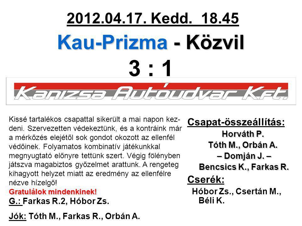 Kau-Prizma - Közvil 2012.04.17. Kedd. 18.45 Kau-Prizma - Közvil 3 : 1 Csapat-összeállítás: Horváth P. Tóth M., Orbán A. – Domján J. – – Domján J. – Be