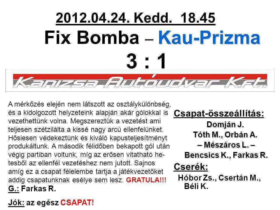 Kau-Prizma 2012.04.24. Kedd. 18.45 Fix Bomba – Kau-Prizma 3 : 1 Csapat-összeállítás: Domján J. Tóth M., Orbán A. – Mészáros L. – – Mészáros L. – Bencs
