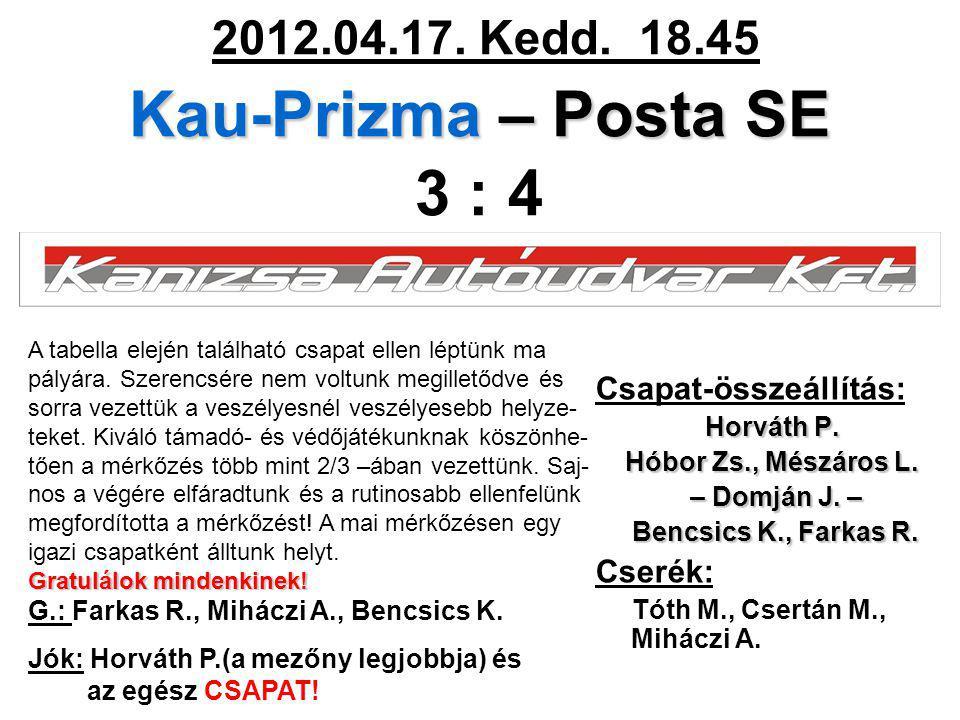 Kau-Prizma – Posta SE 2012.04.17. Kedd. 18.45 Kau-Prizma – Posta SE 3 : 4 Csapat-összeállítás: Horváth P. Hóbor Zs., Mészáros L. – Domján J. – – Domjá