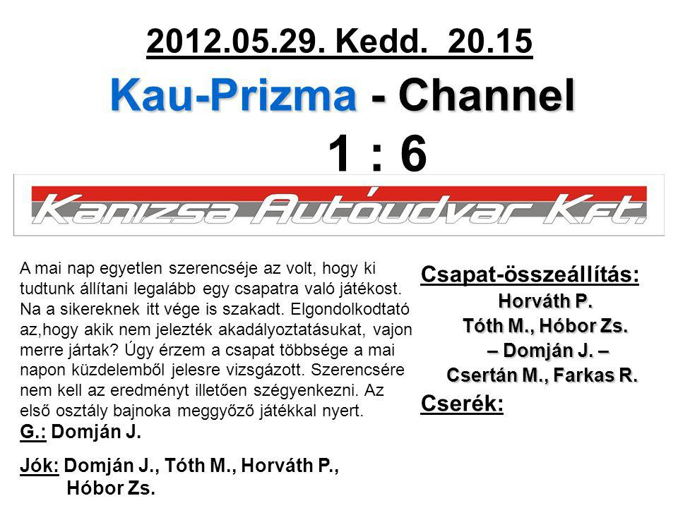 Kau-Prizma - Channel 2012.05.29. Kedd.