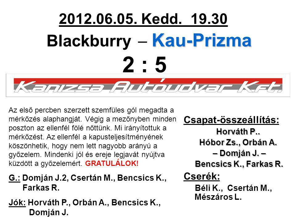 Kau-Prizma 2012.06.05. Kedd. 19.30 Blackburry – Kau-Prizma 2 : 5 Csapat-összeállítás: Horváth P.. Hóbor Zs., Orbán A. – Domján J. – – Domján J. – Benc