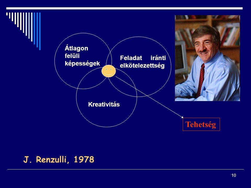 10 J. Renzulli, 1978 Átlagon felüli képességek Feladat iránti elkötelezettség Kreativitás Tehetség