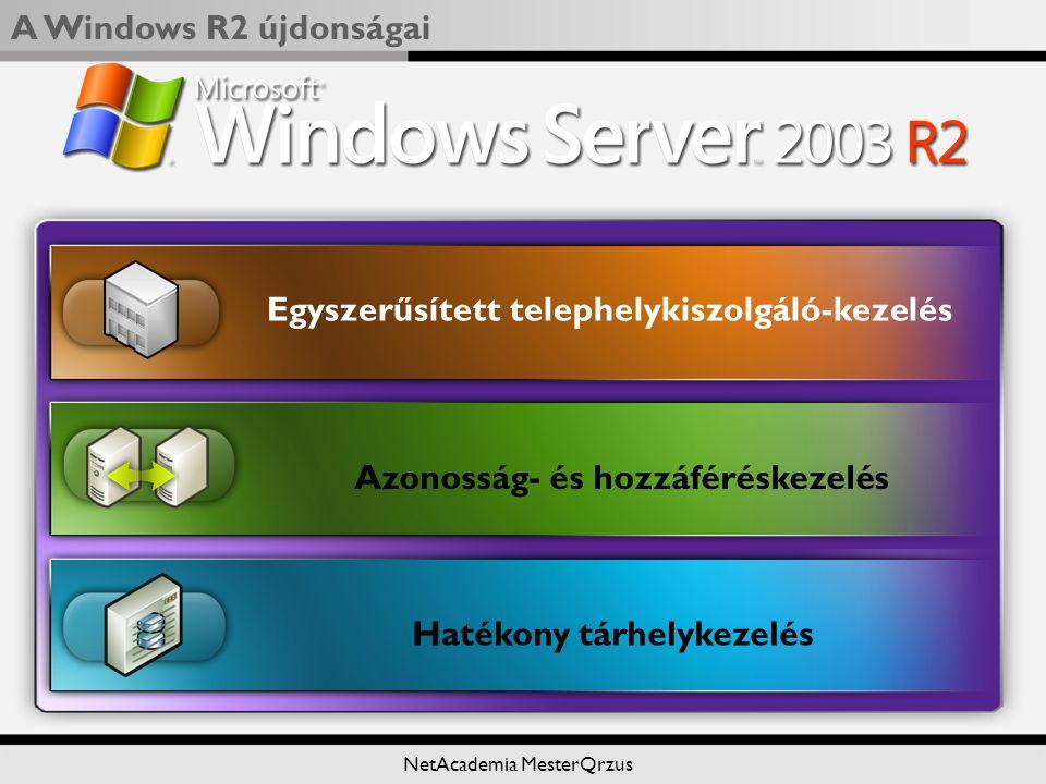 A Windows R2 újdonságai NetAcademia MesterQrzus Egyszerűsített telephelykiszolgáló-kezelés Azonosság- és hozzáféréskezelés Hatékony tárhelykezelés