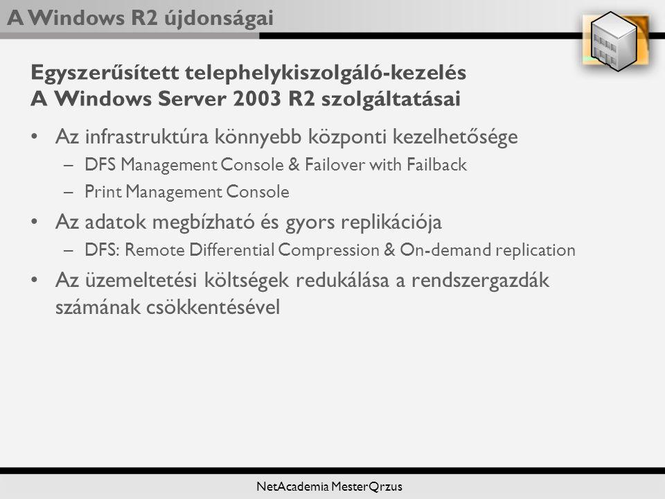 A Windows R2 újdonságai NetAcademia MesterQrzus Egyszerűsített telephelykiszolgáló-kezelés A Windows Server 2003 R2 szolgáltatásai Az infrastruktúra könnyebb központi kezelhetősége –DFS Management Console & Failover with Failback –Print Management Console Az adatok megbízható és gyors replikációja –DFS: Remote Differential Compression & On-demand replication Az üzemeltetési költségek redukálása a rendszergazdák számának csökkentésével