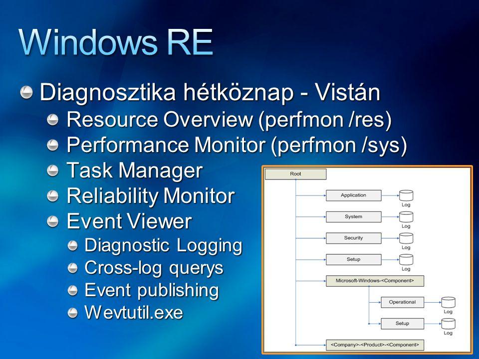 Diagnostics and Recovery Toolset A Microsoft Desktop Optimization Pack (MDOP) része Leánykori nevén: ERD Commander Winternals Administrator's Pak WinPE és Windows RE alapokon Vista x86 és x64 támogatás OS független működés De azért alatta is, pl.