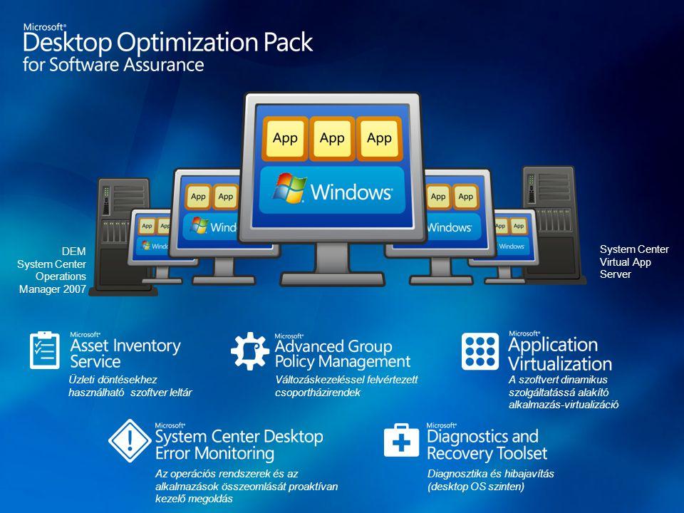 System Center Virtual App Server DEM System Center Operations Manager 2007 Üzleti döntésekhez használható szoftver leltár Változáskezeléssel felvértezett csoportházirendek A szoftvert dinamikus szolgáltatássá alakító alkalmazás-virtualizáció Az operációs rendszerek és az alkalmazások összeomlását proaktívan kezelő megoldás Diagnosztika és hibajavítás (desktop OS szinten)