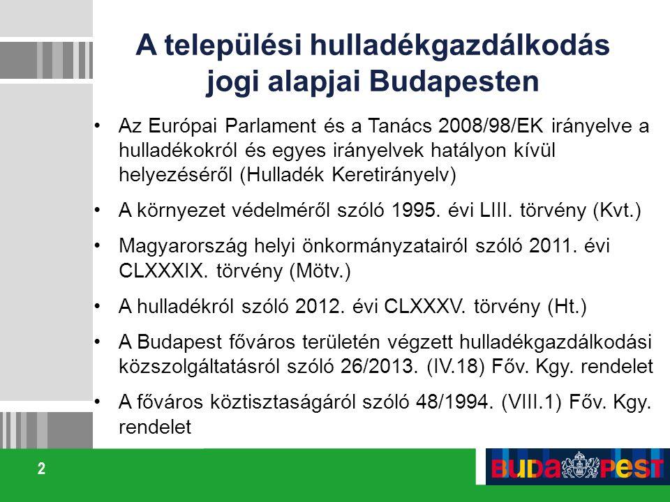 2 A települési hulladékgazdálkodás jogi alapjai Budapesten Az Európai Parlament és a Tanács 2008/98/EK irányelve a hulladékokról és egyes irányelvek h