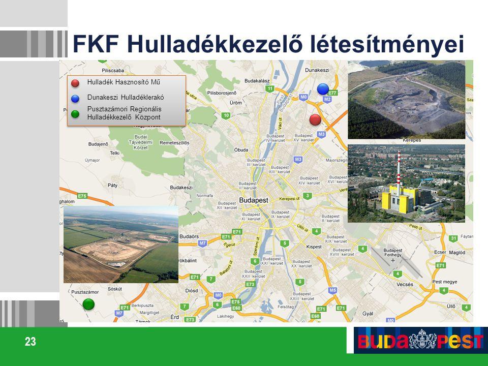 23 FKF Hulladékkezelő létesítményei Hulladék Hasznosító Mű Dunakeszi Hulladéklerakó Pusztazámori Regionális Hulladékkezelő Központ