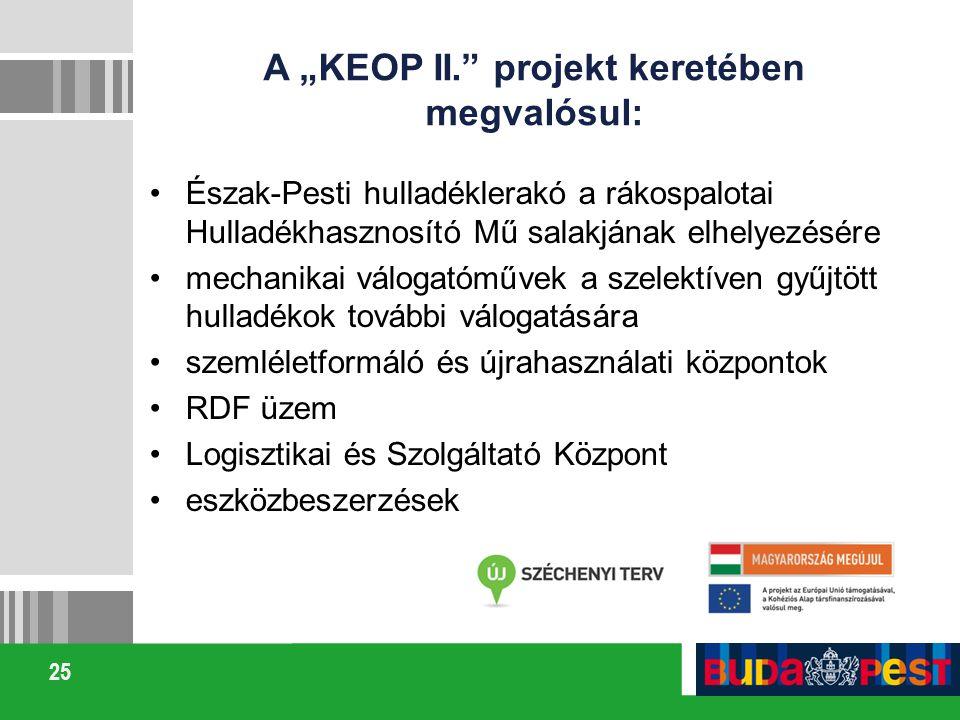 """25 A """"KEOP II."""" projekt keretében megvalósul: Észak-Pesti hulladéklerakó a rákospalotai Hulladékhasznosító Mű salakjának elhelyezésére mechanikai válo"""