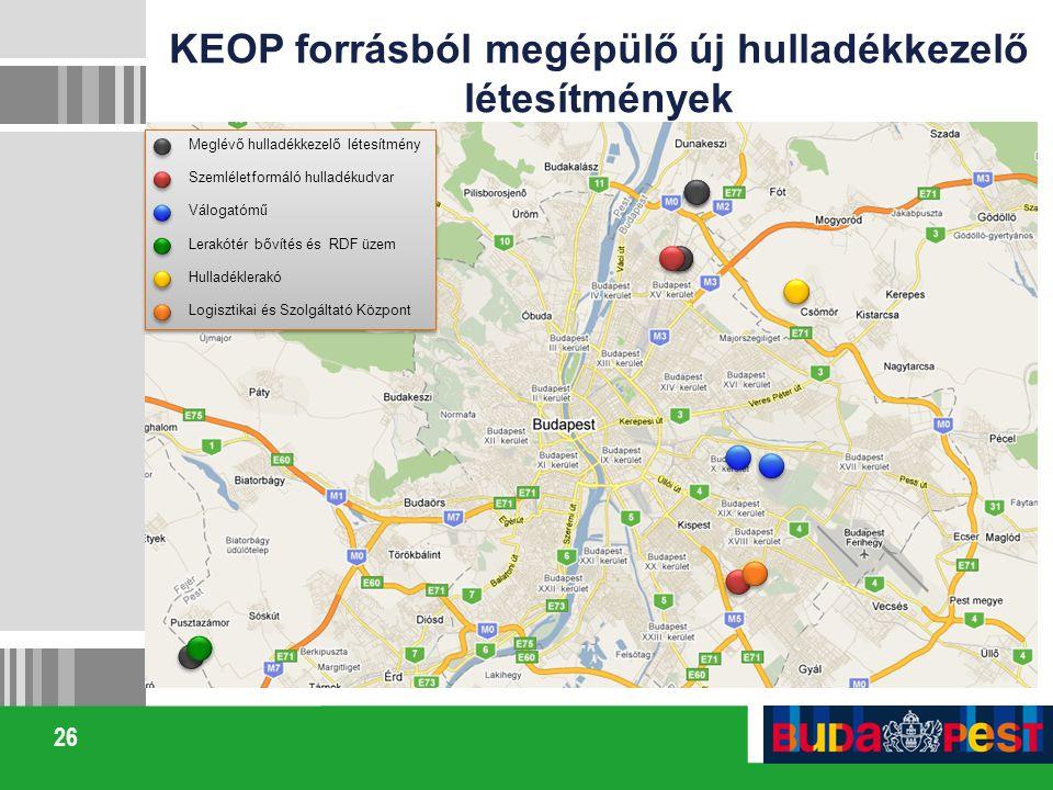 26 KEOP forrásból megépülő új hulladékkezelő létesítmények Szemléletformáló hulladékudvar Válogatómű Lerakótér bővítés és RDF üzem Meglévő hulladékkez