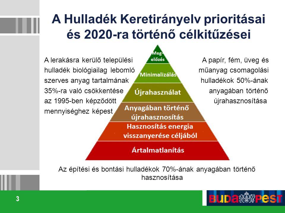 3 A Hulladék Keretirányelv prioritásai és 2020-ra történő célkitűzései A lerakásra kerülő települési A papír, fém, üveg és hulladék biológiailag lebom