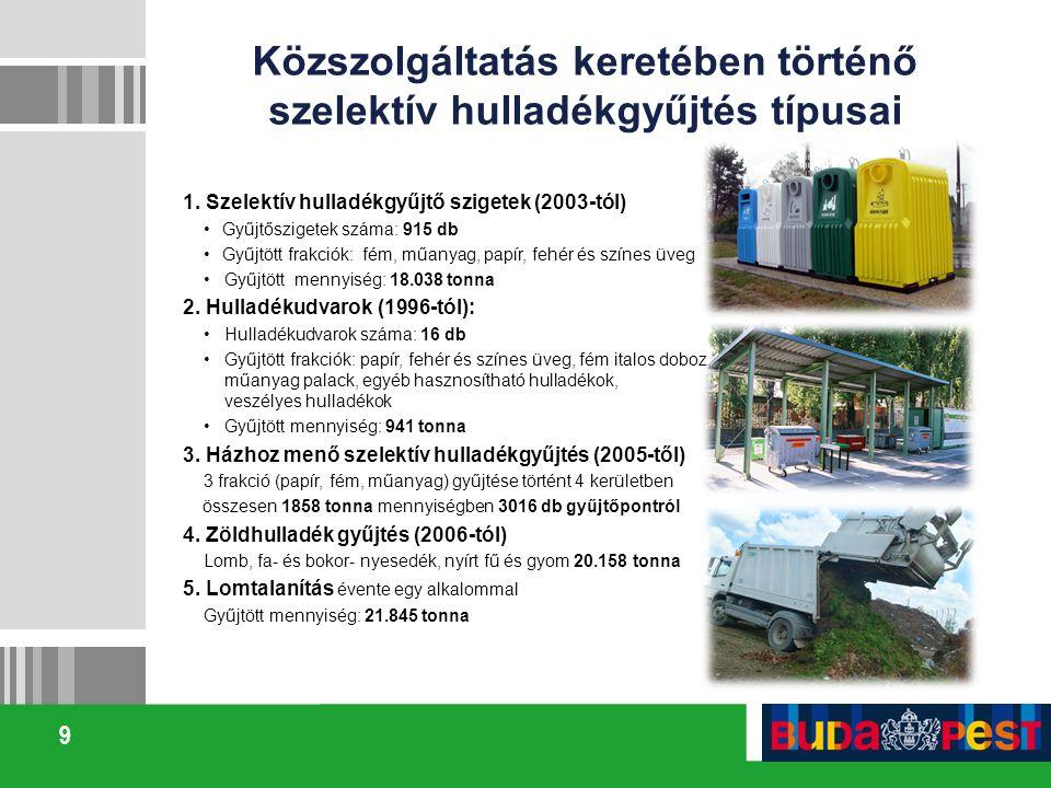 9 Közszolgáltatás keretében történő szelektív hulladékgyűjtés típusai 1. Szelektív hulladékgyűjtő szigetek (2003-tól) Gyűjtőszigetek száma: 915 db Gyű