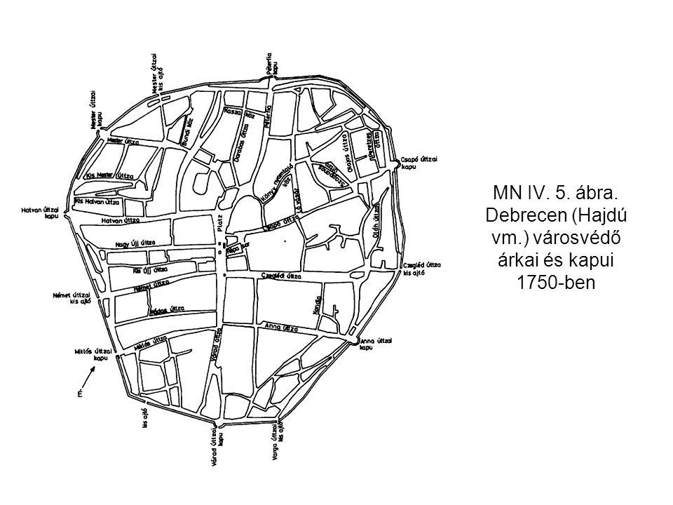 MN IV. 5. ábra. Debrecen (Hajdú vm.) városvédő árkai és kapui 1750-ben