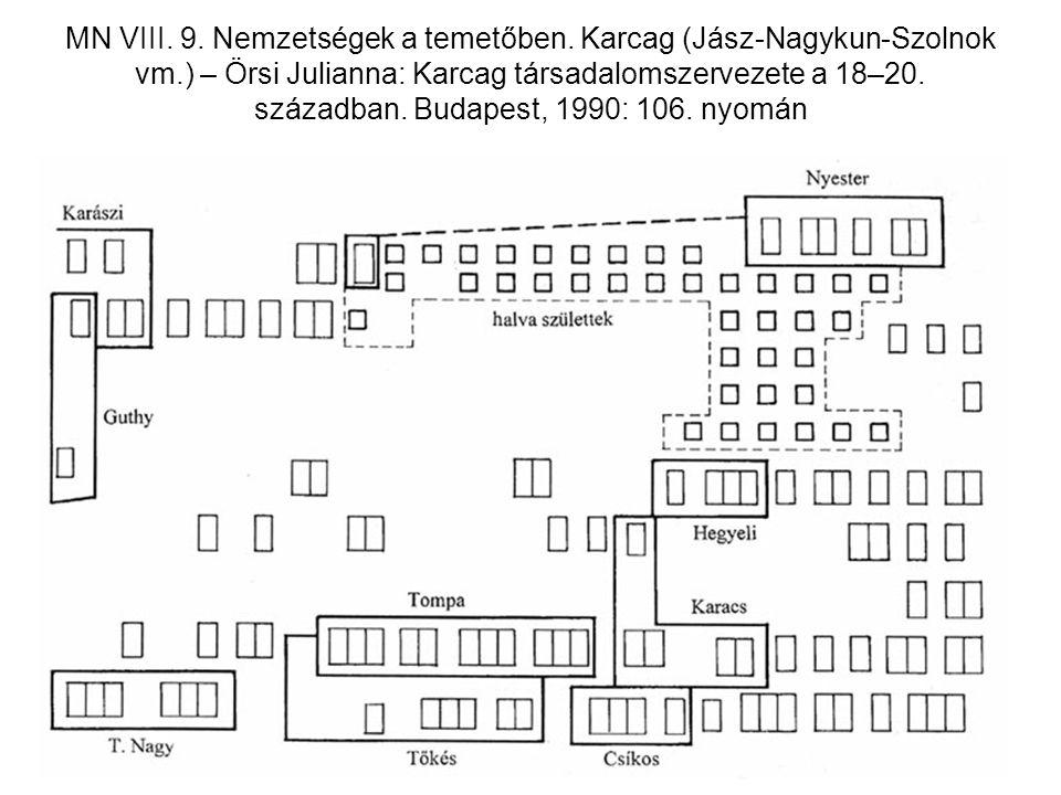 MN VIII. 9. Nemzetségek a temetőben. Karcag (Jász-Nagykun-Szolnok vm.) – Örsi Julianna: Karcag társadalomszervezete a 18–20. században. Budapest, 1990